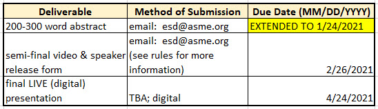 ESD-deadlines_Jan-11-2021.jpg